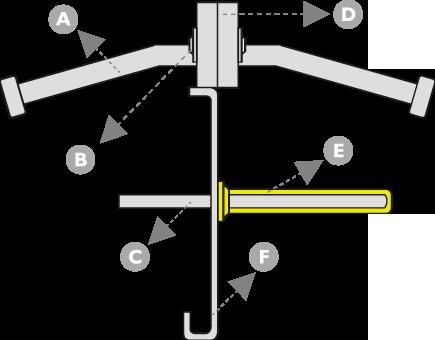 Beton Steel Joints – Beton Tool Company